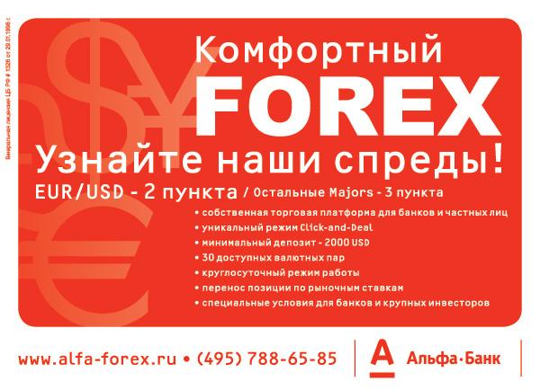 Пермь forex